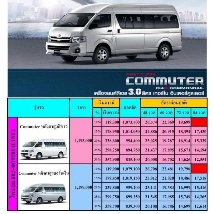 รับจองรถตู้ป้ายแดง commuter3.0a/t m/t มีรถพร้อมรับ ฟรีประกันภัยชั้น1  โทร 083-9084987 กิตติ ครับ